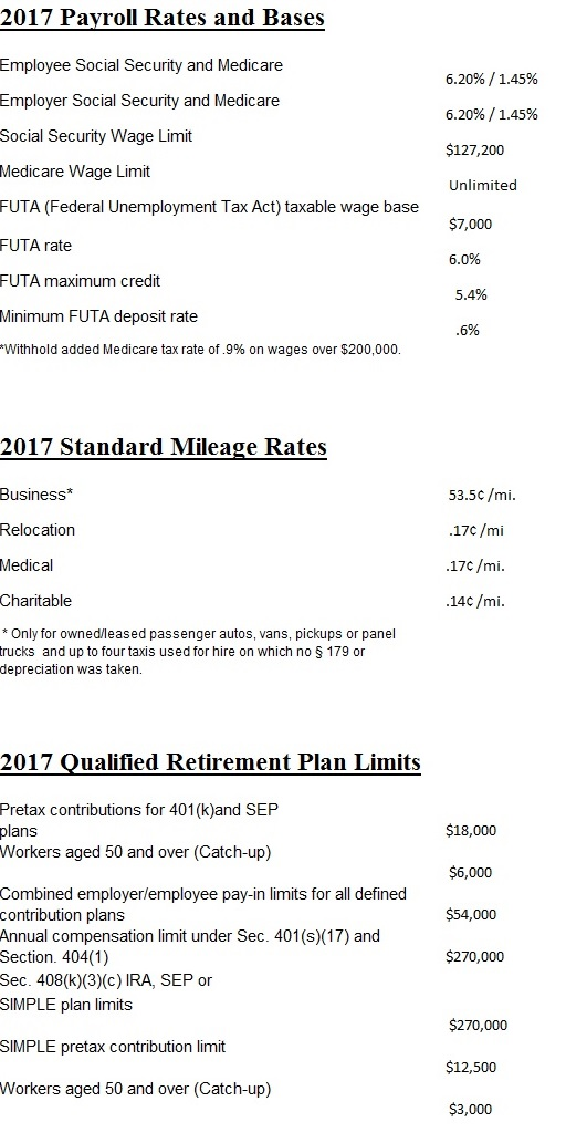 2017-rates-bases